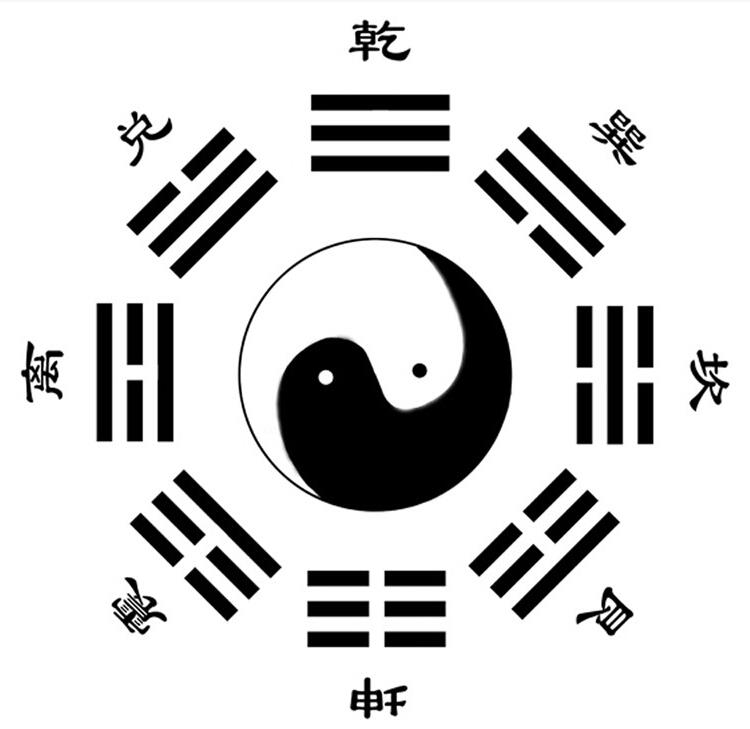 《周易》即《易经》,《三易》之一,为群经之首,设教之书,是传统经典之一。相传是周文王(姬昌)被囚安阳时所作,内容包括《经》和《传》两个部分。自孔子赞易以后,《周易》被儒门奉为儒门圣典,六经之首。《周易》是中国传统思想文化中自然哲学与人文实践的理论根源,是古代汉民族思想、智慧的结晶,被誉为大道之源。内容极其丰富,对中国几千年来的政治、经济、文化等各个领域都产生了极其深刻的影响。